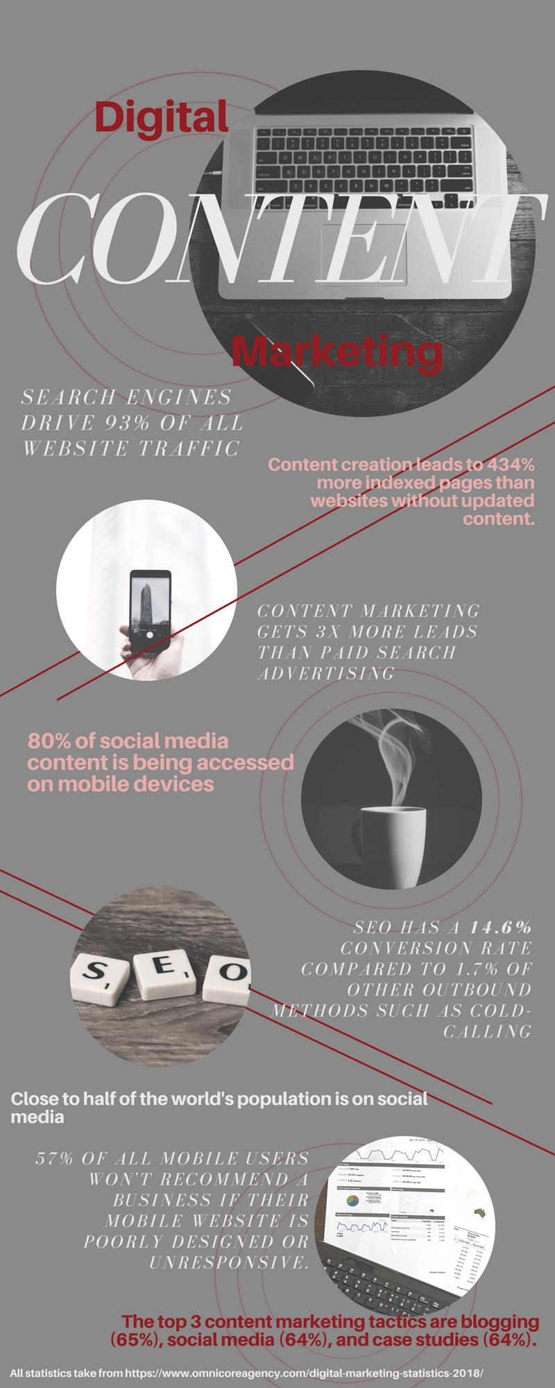 seo infographic digital marketing